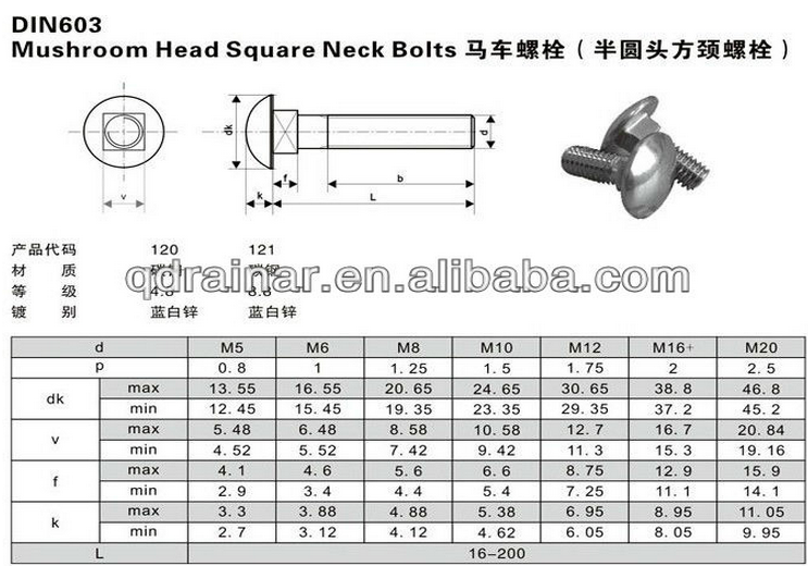 Din603 Brazier Head Square Neck Carriage Bolts Carriage
