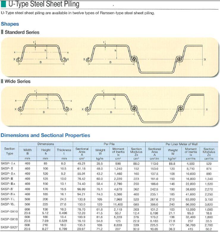 Hdg Coated Sheet Piling Steel Sheet Piles Qingdao Rainar
